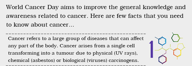 few facts about cancer