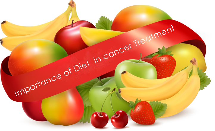 cancer and diet Get tips for eating a healthy, balnaced diet in an effort to reduce your risk for breast cancer recurrence.