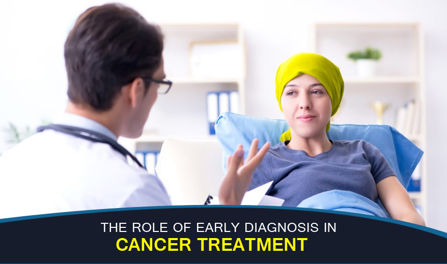 The role of early diagnosis in cancer treatment - Cancer