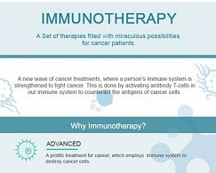 Immunotherapy Cancer Treatment for Miraculous Poss