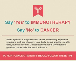 Say Yes to Immunotherapy Say No to Cancer